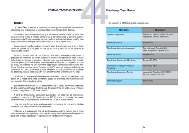 Kinesiology Tape Manual  80 Aplicaciones Practicas